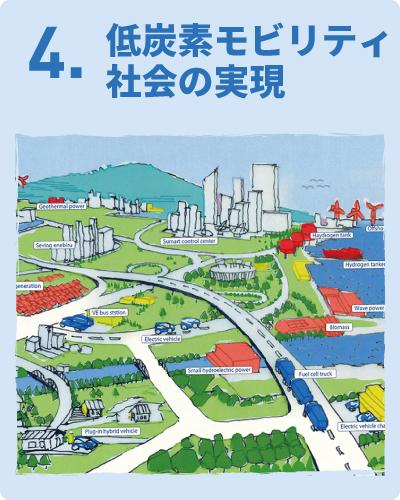 4.低炭素モビリティ社会の実現